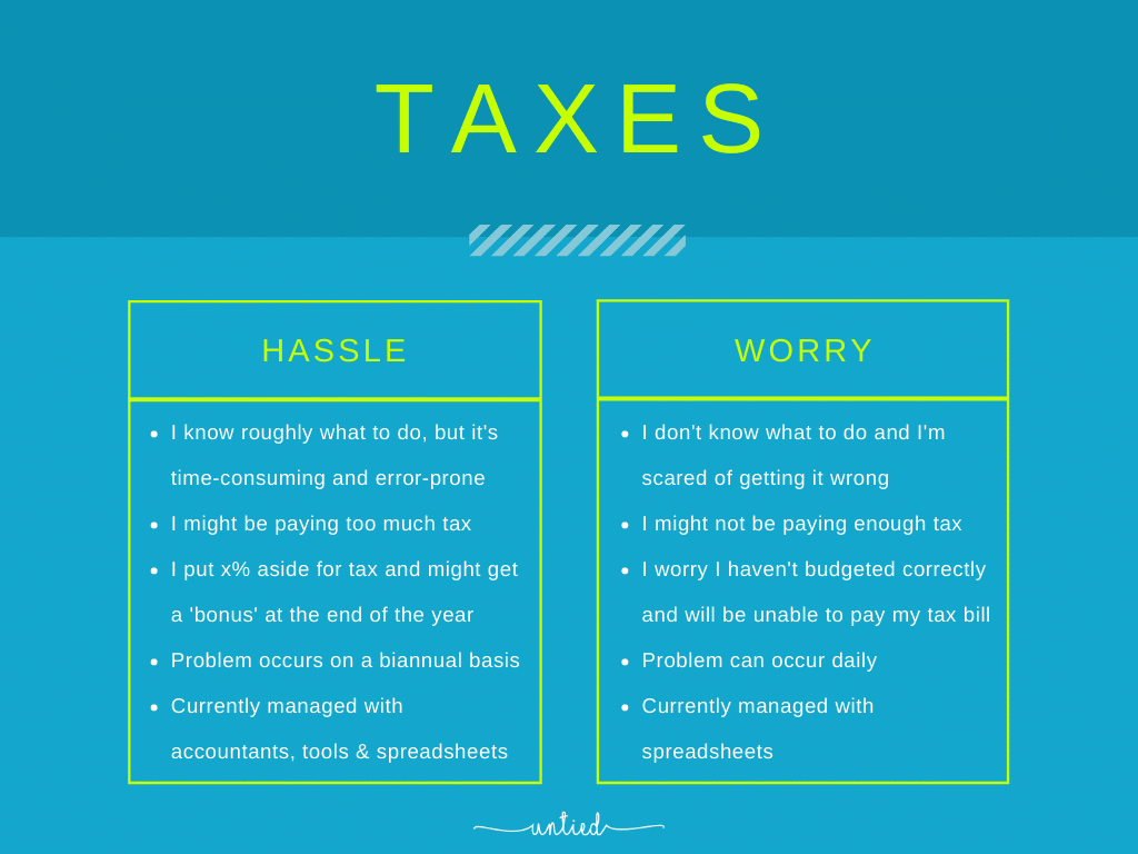 Taxes…what's your problem?